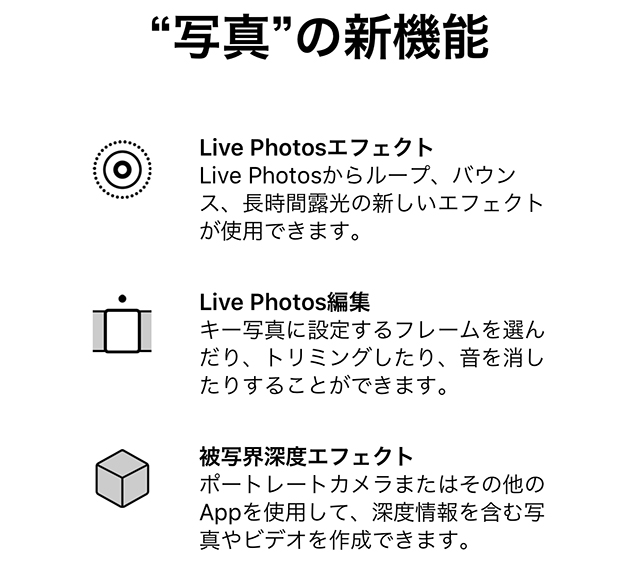 iOS11写真の新機能