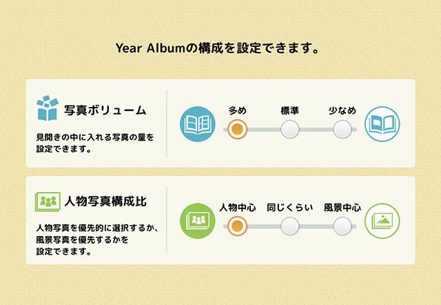 YearAlbum(イヤーアルバム)