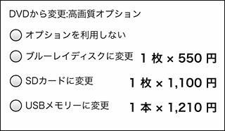 MERITE(メリテ)はブルーレイディスクやSDカードやUSBメモリーへの保存も選べる